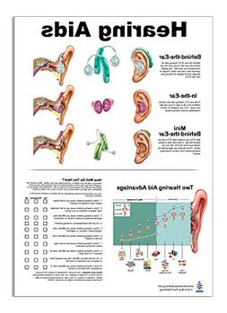 Hearing Aids Poster 12x17inch, Audiologist, Waterproof, Behi