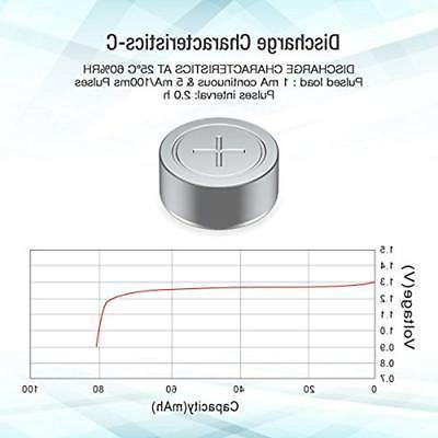 EBL Batteries Chargers Hearing Size PR70 102 Pack Zinc-Air