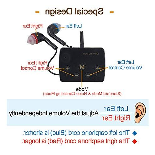 Mimitakara FDA Sound Amplifier, Technology, 2 Mode Settings