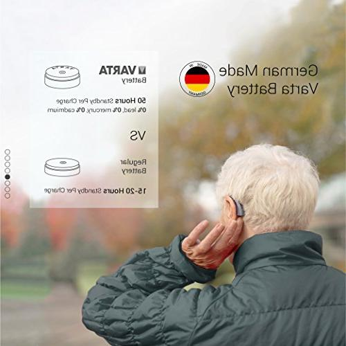 5th Generation Hearing Amplifier by Britzgo with High Quality Components