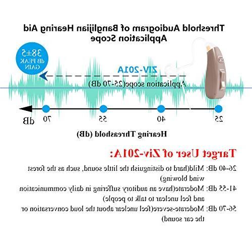 Banglijian Hearing Rechargeable Small Size