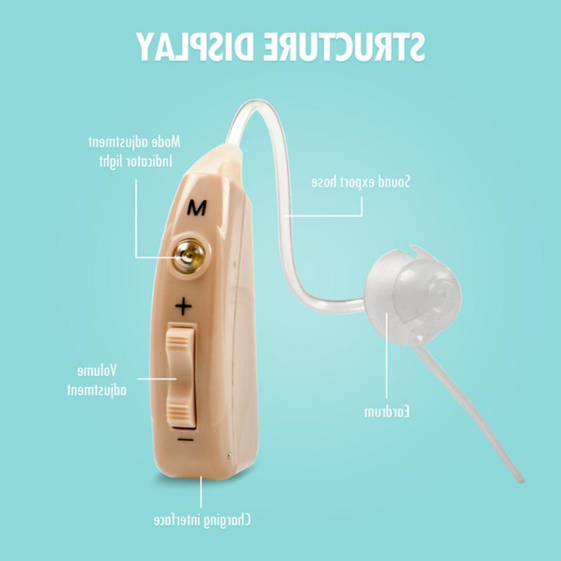 Rechargeable Digital Severe Loss BTE Ear Aids