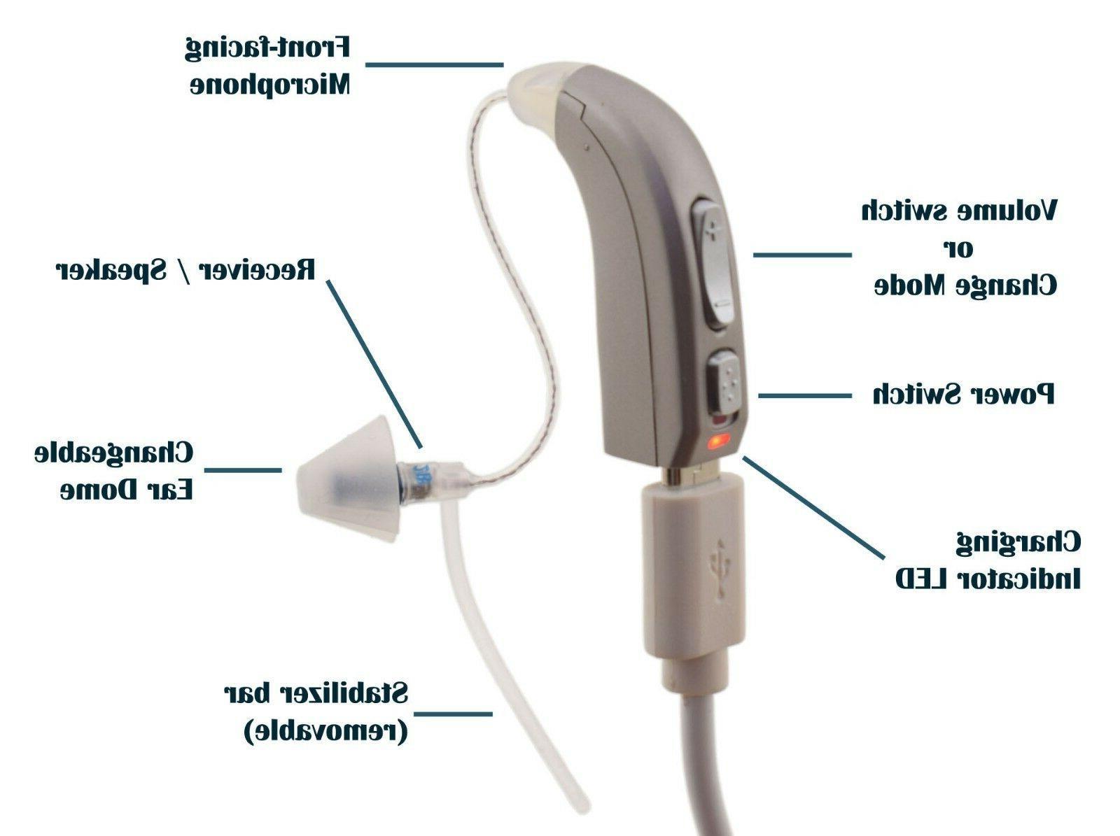 Zyon Hearing RIC, Digital Aid & Aids