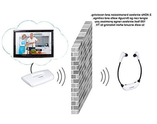 Simolio TV Hearing Hearing Headphones in-Ear with TV