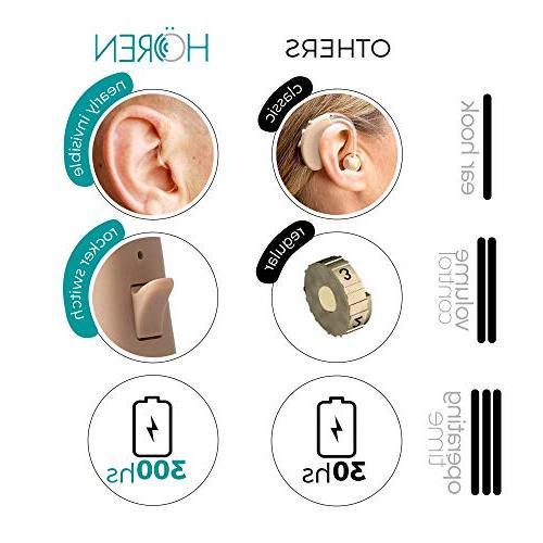 Hören X Personal Hearing Amplifier Warranty | 12 with One Battery
